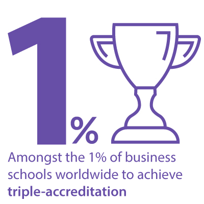 Triple Accreditation
